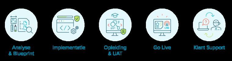 about-opleiding-v2-nl-copy